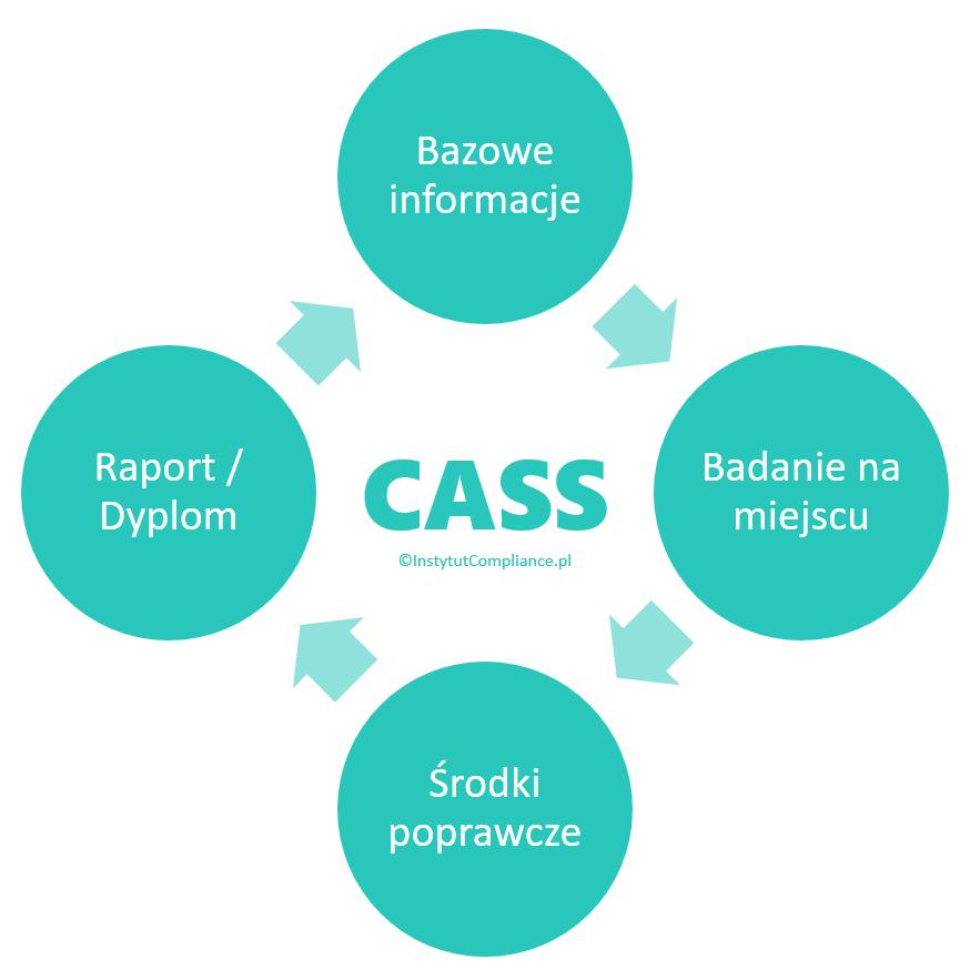 CASS_P